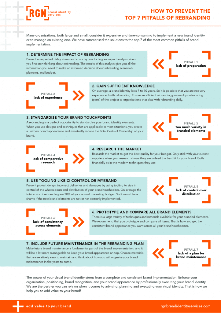 [infographic] How to prevent the top 7 pitfalls or rebranding?