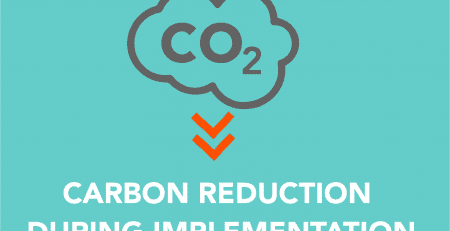 sustainable branding in practice - carbon reduction during brand implementation